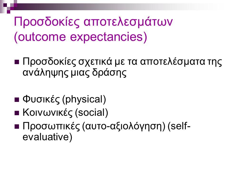 Προσδοκίες αποτελεσμάτων (outcome expectancies) Προσδοκίες σχετικά με τα αποτελέσματα της ανάληψης μιας δράσης Φυσικές (physical) Κοινωνικές (social) Προσωπικές (αυτο-αξιολόγηση) (self- evaluative)