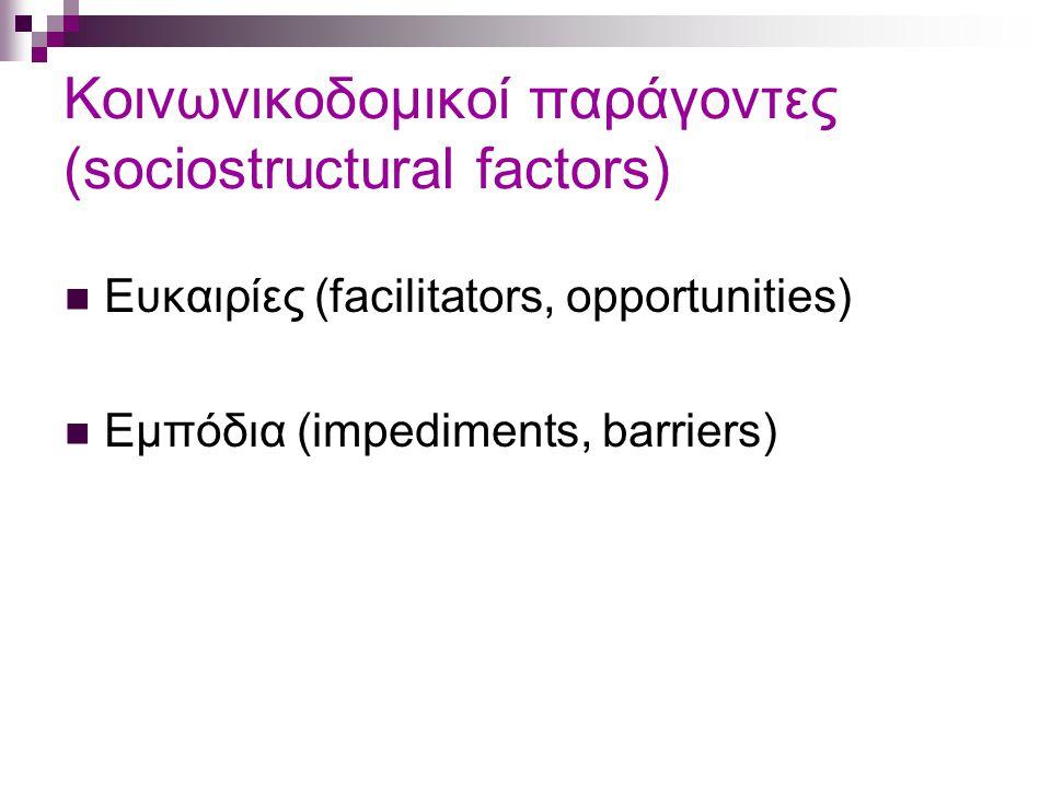 Στόχοι (goals) Ταυτίζονται με την έννοια της πρόθεσης Κίνητρα και οδηγοί της συμπεριφοράς Αποτελούν απαραίτητη αλλά όχι επαρκή συνθήκη για τη πρόβλεψη της μετέπειτα δράσης