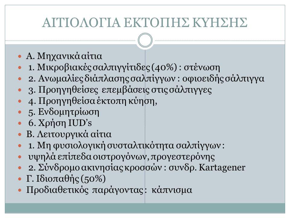 ΑΙΤΙΟΛΟΓΙΑ ΕΚΤΟΠΗΣ ΚΥΗΣΗΣ Α. Μηχανικά αίτια 1. Μικροβιακές σαλπιγγίτιδες (40%) : στένωση 2. Ανωμαλίες διάπλασης σαλπίγγων : οφιοειδής σάλπιγγα 3. Προη