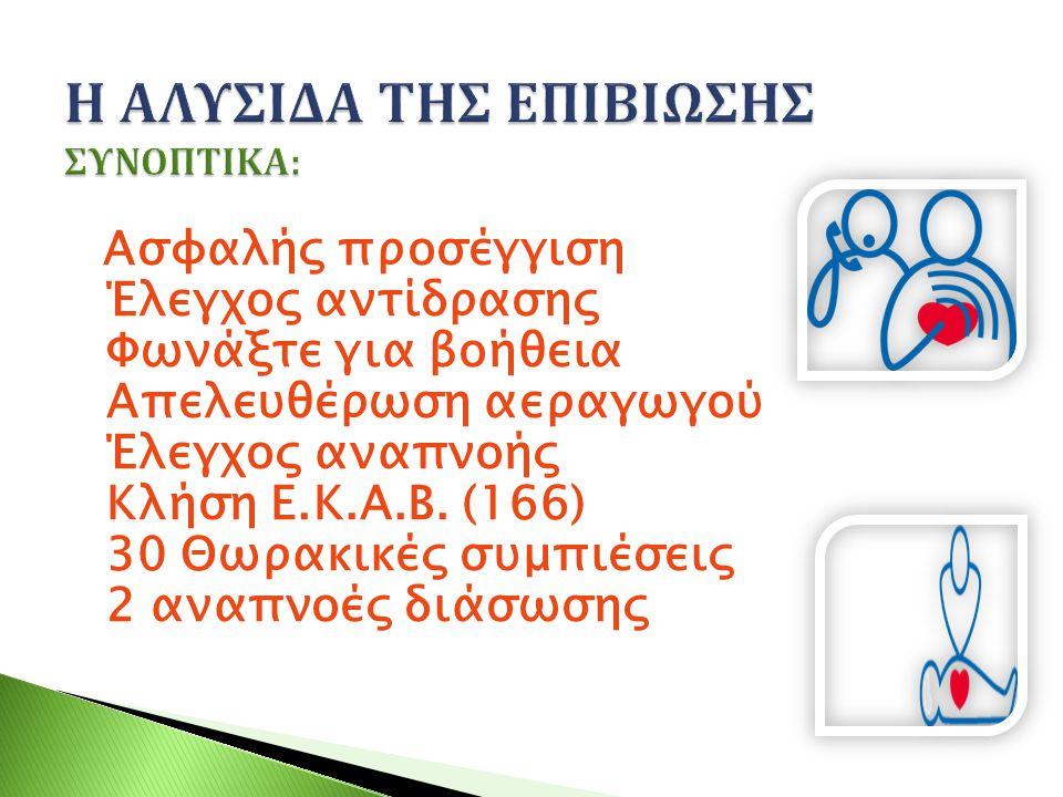 Ασφαλής προσέγγιση Έλεγχος αντίδρασης Φωνάξτε για βοήθεια Απελευθέρωση αεραγωγού Έλεγχος αναπνοής Κλήση Ε.Κ.Α.Β. (166) 30 Θωρακικές συμπιέσεις 2 αναπν