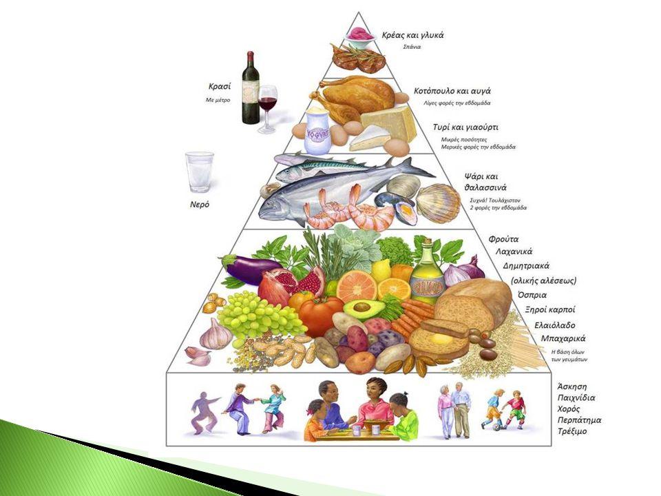 Ορισμένα τρόφιμα βοηθούν μακροχρόνια στην πρόληψη πολλών ασθενειών.