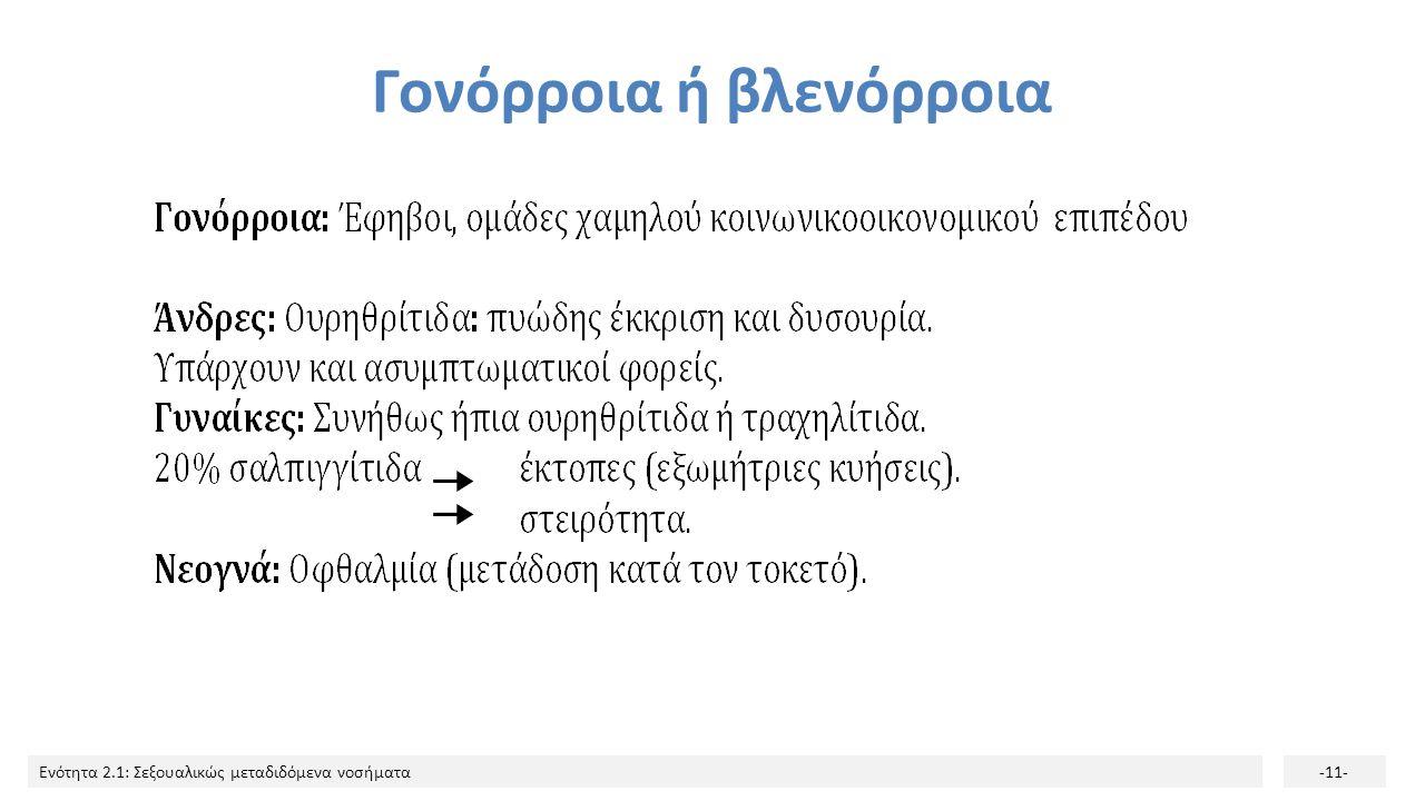Ενότητα 2.1: Σεξουαλικώς μεταδιδόμενα νοσήματα-11- Γονόρροια ή βλενόρροια