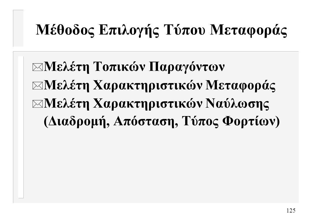 125 Μέθοδος Επιλογής Τύπου Μεταφοράς * Μελέτη Τοπικών Παραγόντων * Μελέτη Χαρακτηριστικών Μεταφοράς * Μελέτη Χαρακτηριστικών Ναύλωσης (Διαδρομή, Απόστ