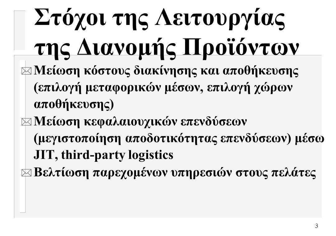 84 Τομείς της Φιλοσοφίας Αποδοτικότερης Χρήσης του Χώρου * Αρχή της Συντήρησης του Χώρου * Περιορισμοί στη Χρήση του Χώρου * Δυνατότητα Πρόσβασης των Υλικών * Ευταξία