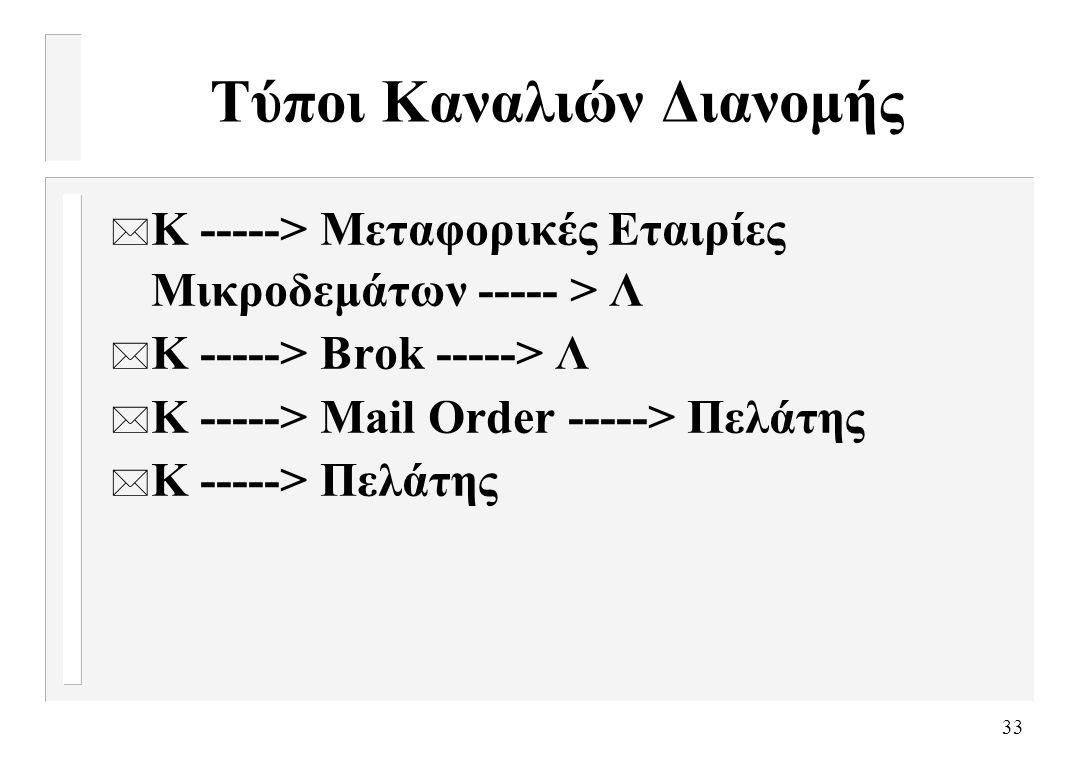 33 Τύποι Καναλιών Διανομής * Κ -----> Μεταφορικές Εταιρίες Μικροδεμάτων ----- > Λ * Κ -----> Brok -----> Λ * Κ -----> Mail Order -----> Πελάτης * Κ --
