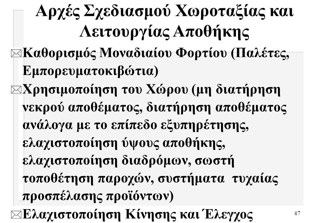 47 Αρχές Σχεδιασμού Χωροταξίας και Λειτουργίας Αποθήκης * Καθορισμός Μοναδιαίου Φορτίου (Παλέτες, Εμπορευματοκιβώτια) * Χρησιμοποίηση του Χώρου (μη δι