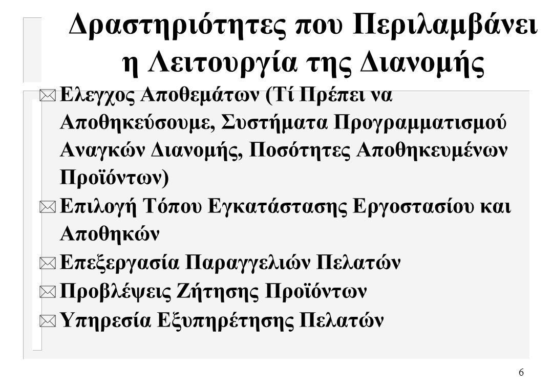 47 Αρχές Σχεδιασμού Χωροταξίας και Λειτουργίας Αποθήκης * Καθορισμός Μοναδιαίου Φορτίου (Παλέτες, Εμπορευματοκιβώτια) * Χρησιμοποίηση του Χώρου (μη διατήρηση νεκρού αποθέματος, διατήρηση αποθέματος ανάλογα με το επίπεδο εξυπηρέτησης, ελαχιστοποίηση ύψους αποθήκης, ελαχιστοποίηση διαδρόμων, σωστή τοποθέτηση παροχών, συστήματα τυχαίας προσπέλασης προϊόντων) * Ελαχιστοποίηση Κίνησης και Έλεγχος