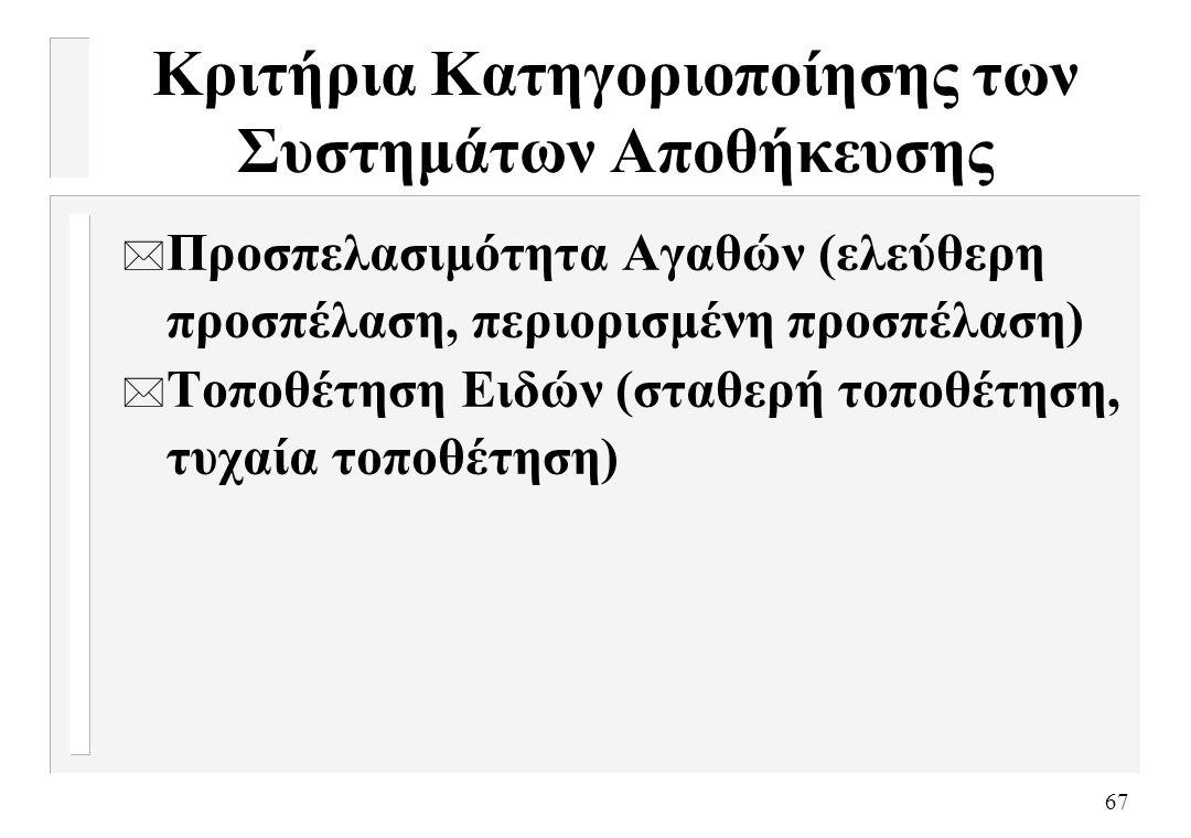 67 Κριτήρια Κατηγοριοποίησης των Συστημάτων Αποθήκευσης * Προσπελασιμότητα Αγαθών (ελεύθερη προσπέλαση, περιορισμένη προσπέλαση) * Τοποθέτηση Ειδών (σ