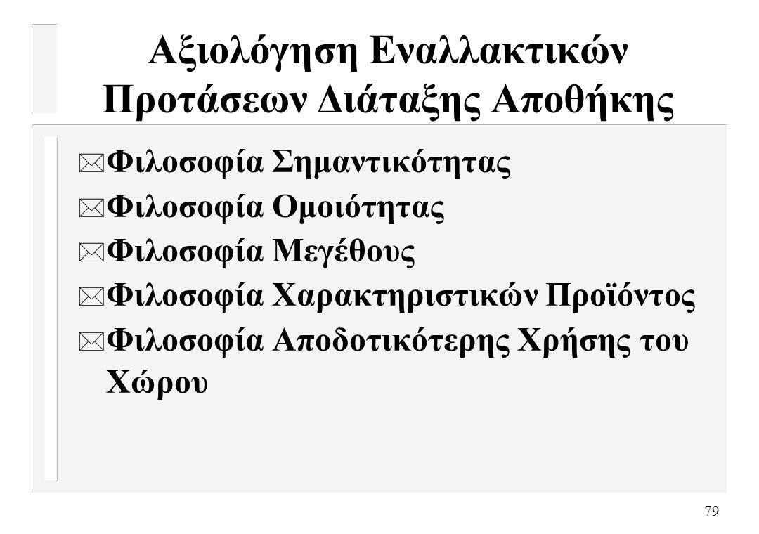 79 Αξιολόγηση Εναλλακτικών Προτάσεων Διάταξης Αποθήκης * Φιλοσοφία Σημαντικότητας * Φιλοσοφία Ομοιότητας * Φιλοσοφία Μεγέθους * Φιλοσοφία Χαρακτηριστι