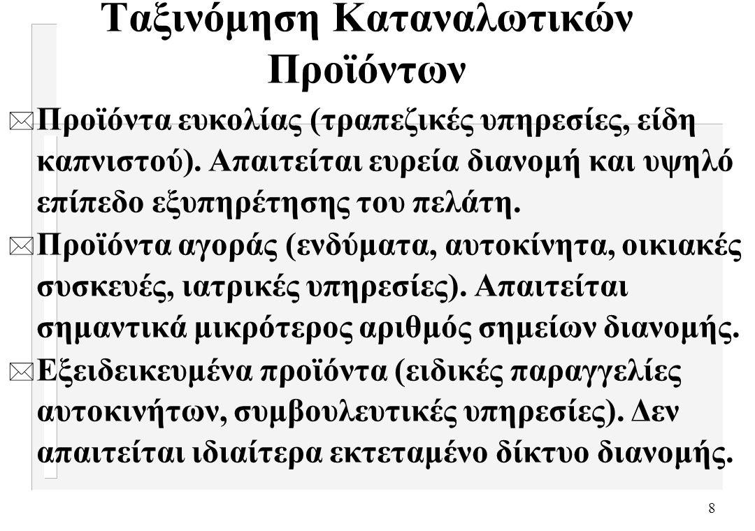 49 Παράγοντες που Επηρεάζουν το Μέγεθος των Παλετών * Μέγεθος, σχήμα, βάρος και αντοχή των προς μεταφορά προϊόντων.