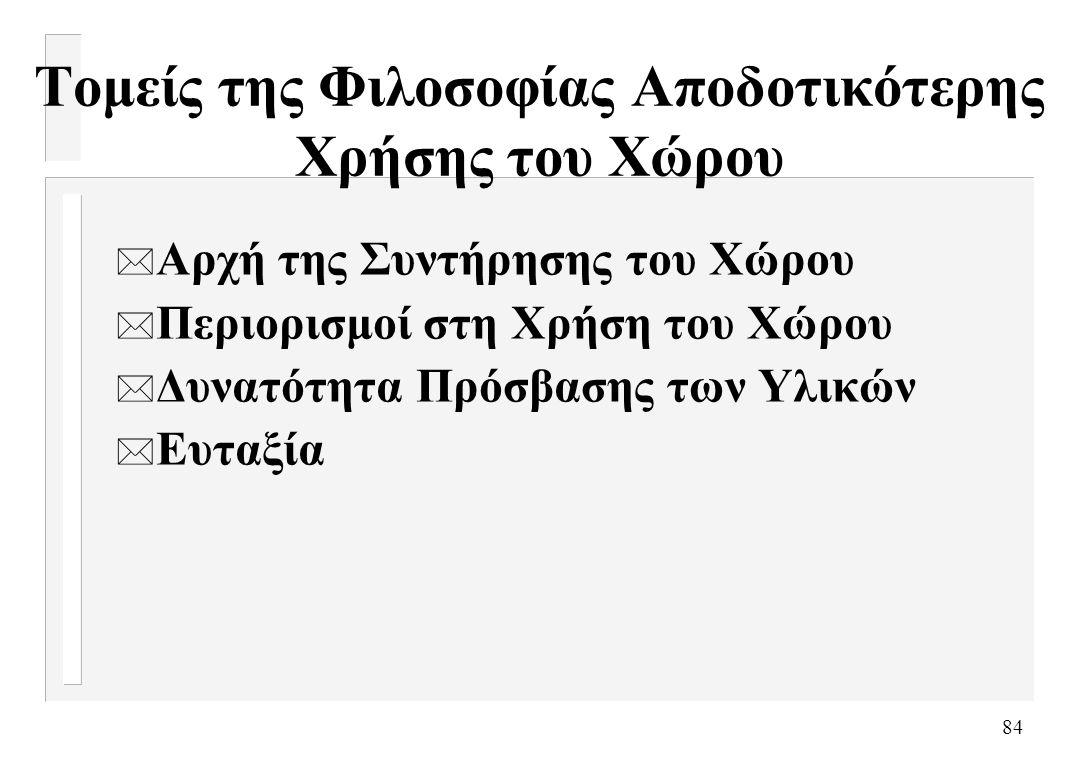 84 Τομείς της Φιλοσοφίας Αποδοτικότερης Χρήσης του Χώρου * Αρχή της Συντήρησης του Χώρου * Περιορισμοί στη Χρήση του Χώρου * Δυνατότητα Πρόσβασης των