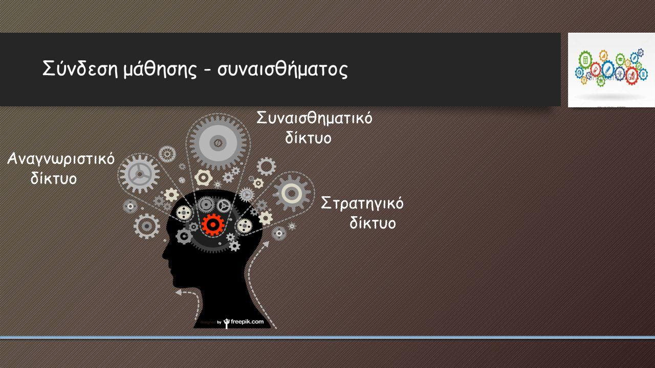 Σύνδεση μάθησης - συναισθήματος Αναγνωριστικό δίκτυο Στρατηγικό δίκτυο Συναισθηματικό δίκτυο