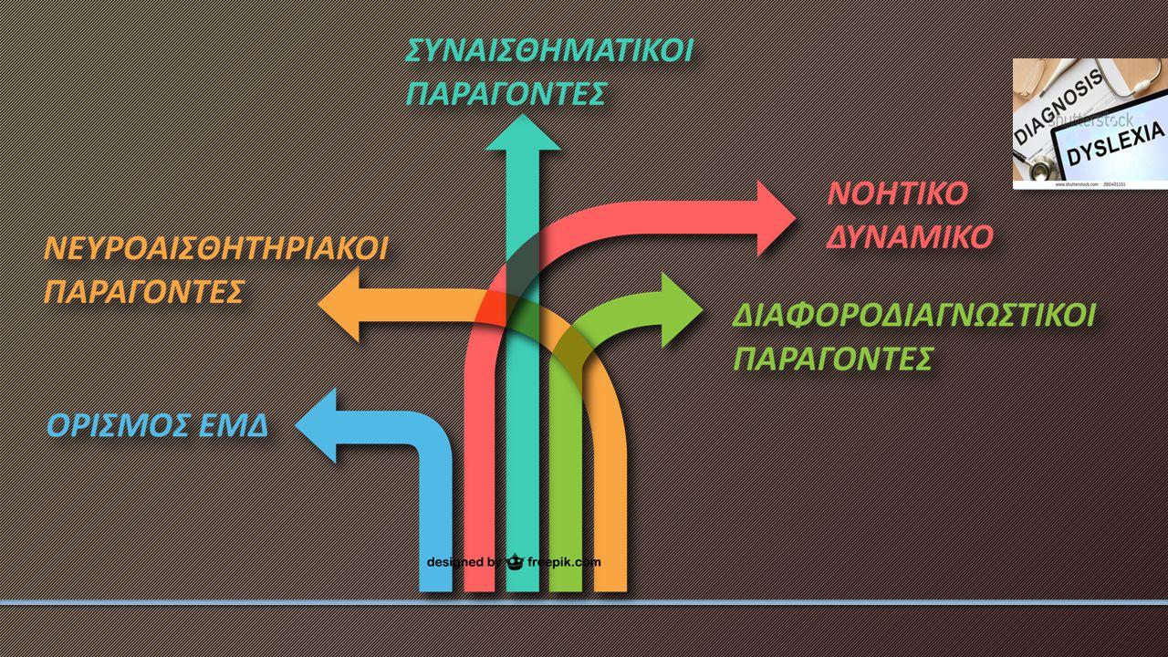 Ορισμοί Ειδικών Μαθησιακών Δυσκολιών H δυσλεξία είναι μια διαταραχή με νευρολογική βάση, συχνά κληρονομική, η οποία εμποδίζει την κατάκτηση της γλώσσας.