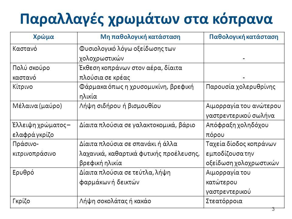 Παραλλαγές χρωμάτων στα κόπρανα ΧρώμαΜη παθολογική κατάστασηΠαθολογική κατάσταση Καστανό Φυσιολογικό λόγω οξείδωσης των χολοχρωστικών- Πολύ σκούρο καστανό Έκθεση κοπράνων στον αέρα, δίαιτα πλούσια σε κρέας- Κίτρινο Φάρμακα όπως η χρυσομυκίνη, βρεφική ηλικία Παρουσία χολερυθρίνης Μέλαινα (μαύρο)Λήψη σιδήρου ή βισμουθίου Αιμορραγία του ανώτερου γαστρεντερικού σωλήνα Έλλειψη χρώματος – ελαφρά γκρίζο Δίαιτα πλούσια σε γαλακτοκομικά, βάριο Απόφραξη χοληδόχου πόρου Πράσινο- κιτρινοπράσινο Δίαιτα πλούσια σε σπανάκι ή άλλα λαχανικά, καθαρτικά φυτικής προέλευσης, βρεφική ηλικία Ταχεία δίοδος κοπράνων εμποδίζουσα την οξείδωση χολοχρωστικών Ερυθρό Δίαιτα πλούσια σε τεύτλα, λήψη φαρμάκων ή δεικτών Αιμορραγία του κατώτερου γαστρεντερικού ΓκρίζοΛήψη σοκολάτας ή κακάοΣτεατόρροια 3