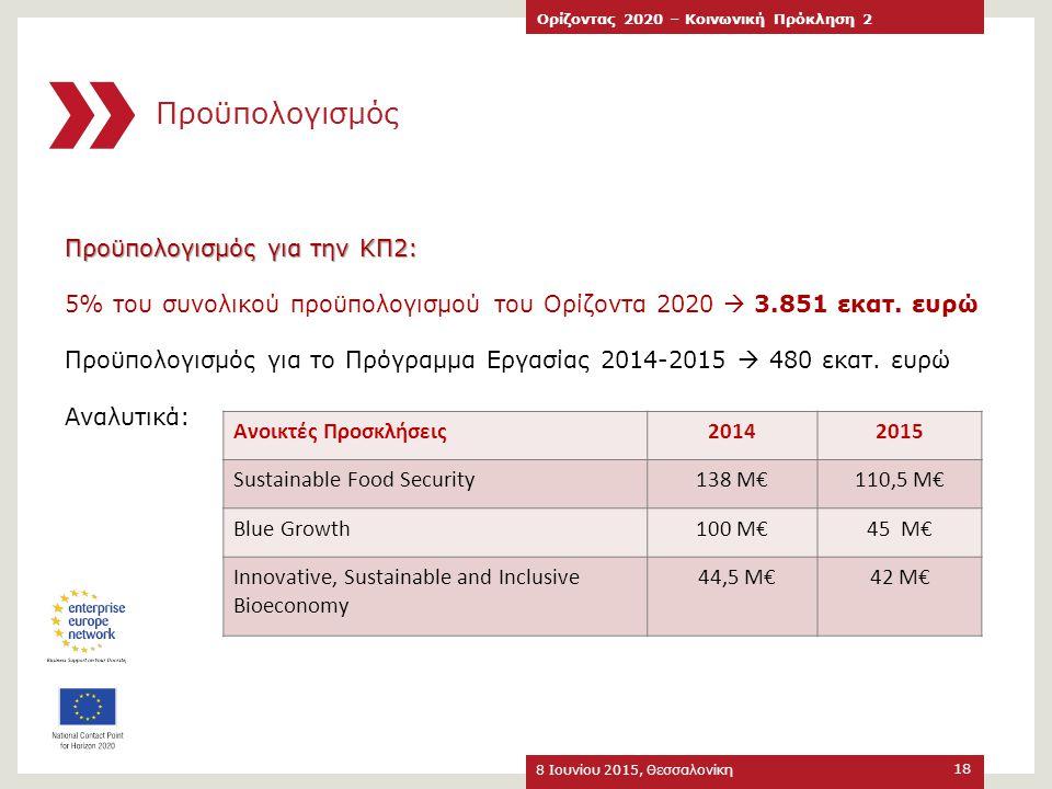 Προϋπολογισμός 8 Ιουνίου 2015, Θεσσαλονίκη Ορίζοντας 2020 – Κοινωνική Πρόκληση 2 18 Προϋπολογισμός για την ΚΠ2: 5% του συνολικού προϋπολογισμού του Ορ