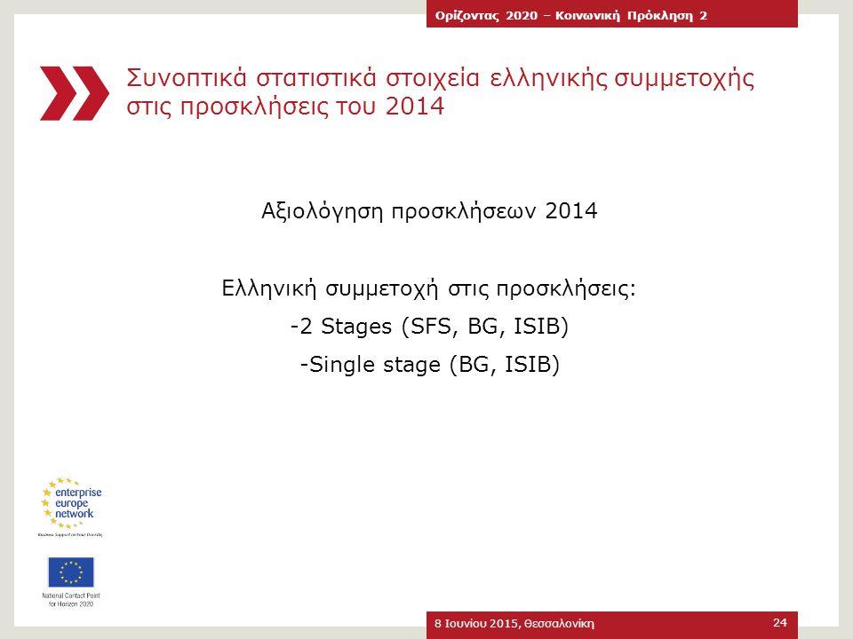 Συνοπτικά στατιστικά στοιχεία ελληνικής συμμετοχής στις προσκλήσεις του 2014 8 Ιουνίου 2015, Θεσσαλονίκη Ορίζοντας 2020 – Κοινωνική Πρόκληση 2 24 Αξιο