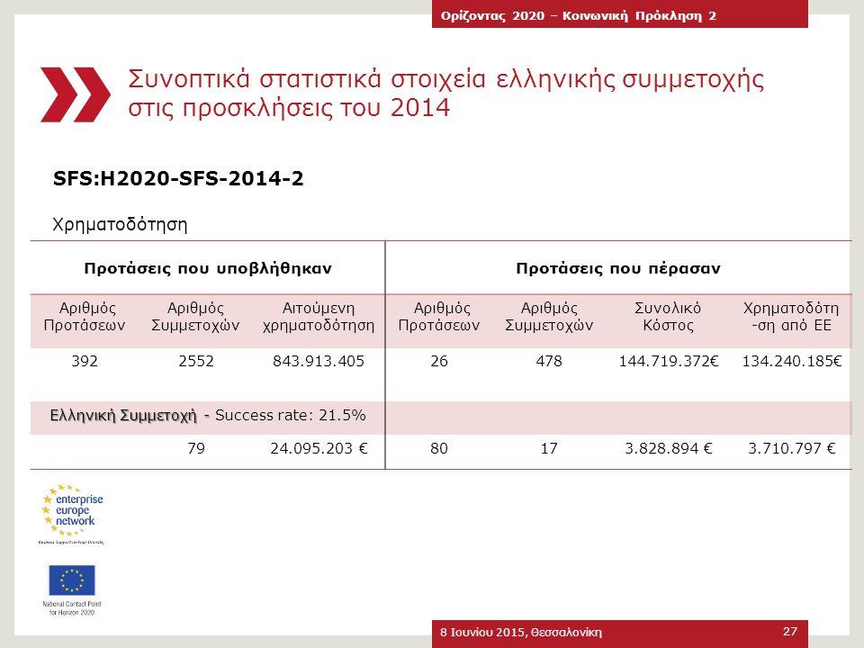 Συνοπτικά στατιστικά στοιχεία ελληνικής συμμετοχής στις προσκλήσεις του 2014 8 Ιουνίου 2015, Θεσσαλονίκη Ορίζοντας 2020 – Κοινωνική Πρόκληση 2 27 SFS: