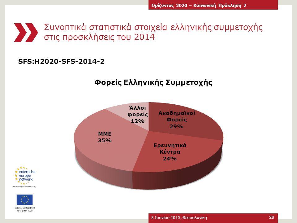 Συνοπτικά στατιστικά στοιχεία ελληνικής συμμετοχής στις προσκλήσεις του 2014 8 Ιουνίου 2015, Θεσσαλονίκη Ορίζοντας 2020 – Κοινωνική Πρόκληση 2 28 SFS: