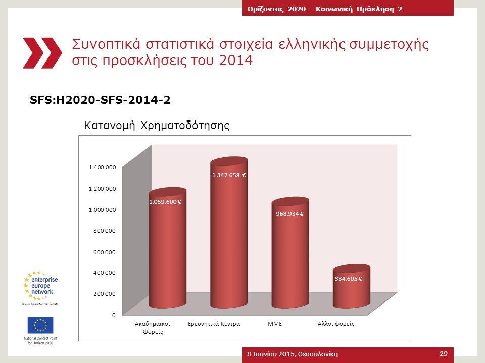 Συνοπτικά στατιστικά στοιχεία ελληνικής συμμετοχής στις προσκλήσεις του 2014 8 Ιουνίου 2015, Θεσσαλονίκη Ορίζοντας 2020 – Κοινωνική Πρόκληση 2 29 SFS: