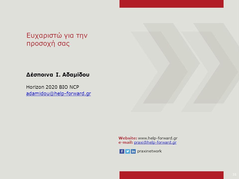 Website: www.help-forward.gr e-mail: praxi@help-forward.grpraxi@help-forward.gr praxinetwork Ευχαριστώ για την προσοχή σας Δέσποινα I. Αδαμίδου Horizo