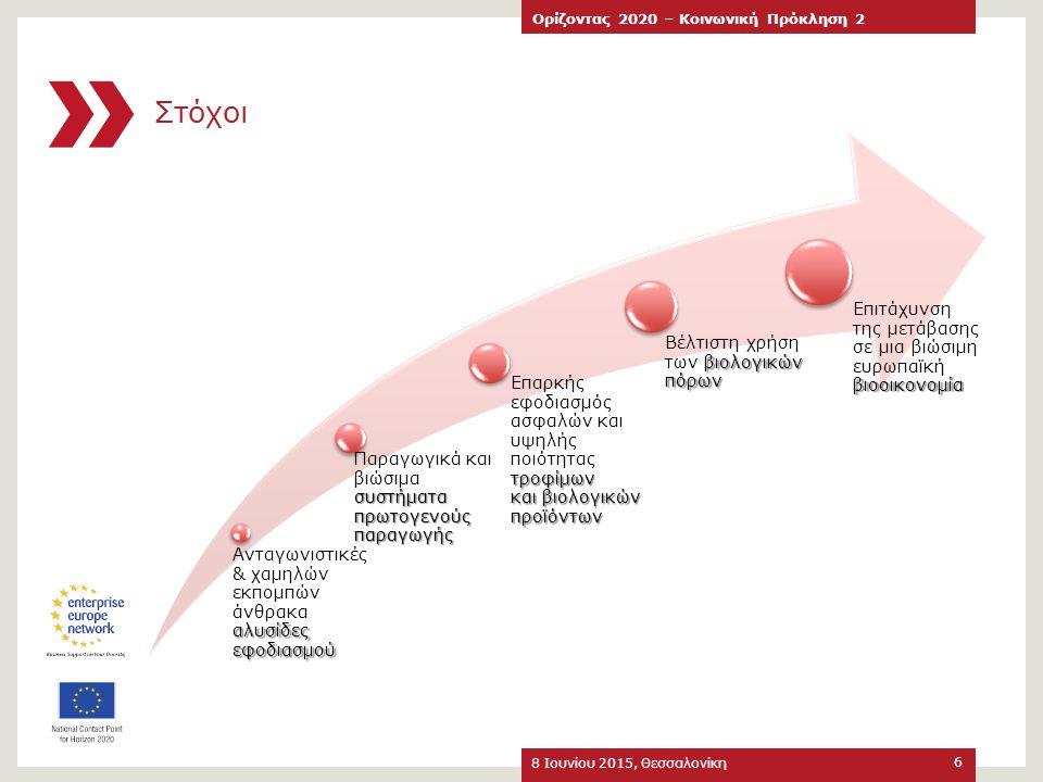 Τύποι Δράσεων 8 Ιουνίου 2015, Θεσσαλονίκη Ορίζοντας 2020 – Κοινωνική Πρόκληση 2 17 Τύπος ΔράσηςΣυντομογραφία Ποσοστό Χρηματοδότησης Research and Innovation Action RIA Έως 100% των επιλέξιμων δαπανών Innovation ActionIA Έως 70% των επιλέξιμων δαπανών* Coordination and Support CSA Έως 100% των επιλέξιμων δαπανών SME InstrumentSME Έως 70% (lump sums για Φάση1) * Έως 100% για μη κερδοσκοπικούς οργανισμούς