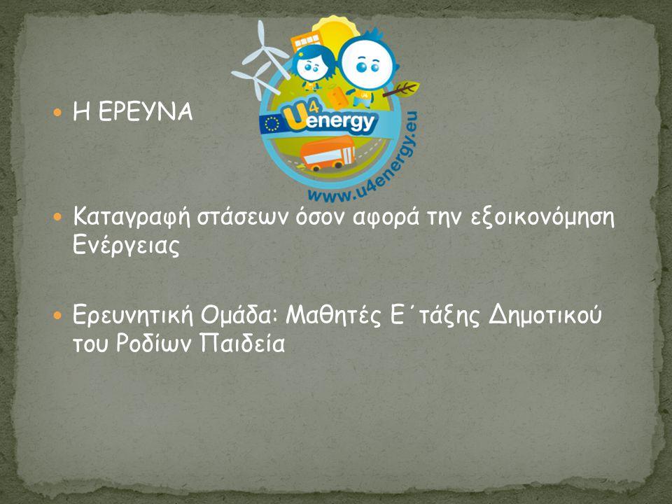  Στο πλαίσιο του Πανευρωπαϊκού Διαγωνισμού Φυσικής U4energy, οι μαθητές της Ε΄ τάξης του Ροδίων Παιδεία πραγματοποίησαν μια έρευνα, με σκοπό να καταγράψουν τις στάσεις των ανθρώπων σε θέματα οικολογίας κι εξοικονόμησης ενέργειας.