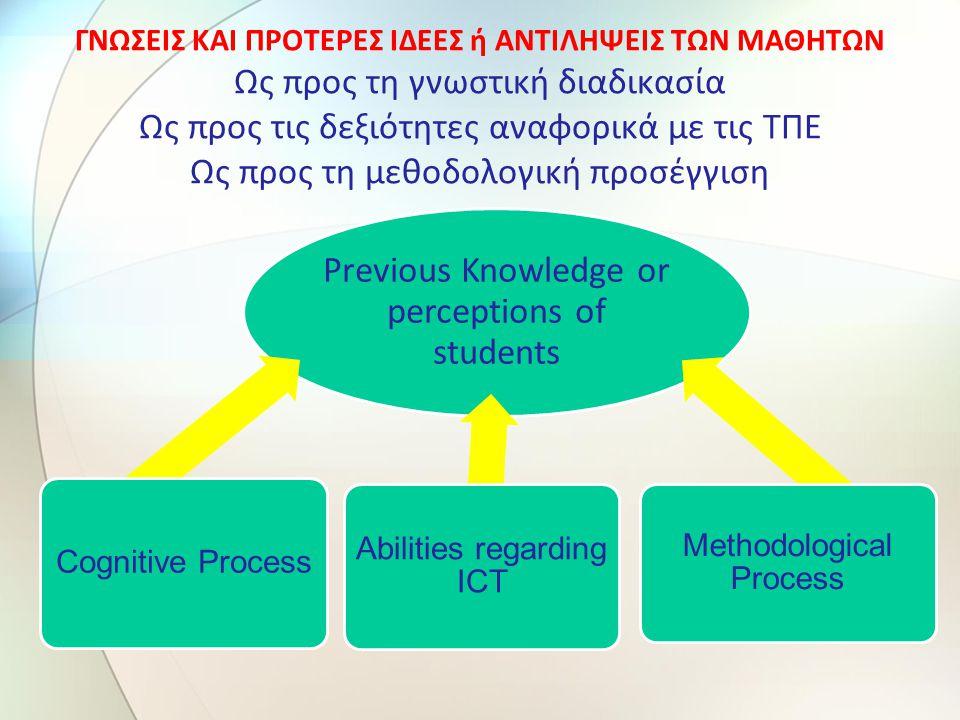 ΓΝΩΣΕΙΣ ΚΑΙ ΠΡΟΤΕΡΕΣ ΙΔΕΕΣ ή ΑΝΤΙΛΗΨΕΙΣ ΤΩΝ ΜΑΘΗΤΩΝ Ως προς τη γνωστική διαδικασία Ως προς τις δεξιότητες αναφορικά με τις ΤΠΕ Ως προς τη μεθοδολογική προσέγγιση Cognitive process Abilities regarding ICT Methodological Process Οι μαθητές έχουν τις βασικές δεξιότητες στον επεξεργαστή κειμένου, στο λογισμικό παρουσίασης και στη χρήση του διαδικτύου Students have basic skills on word and powerpoint and on the use of internet Οι μαθητές είναι εξοικειωμένοι στην εργασία σε ομάδες.