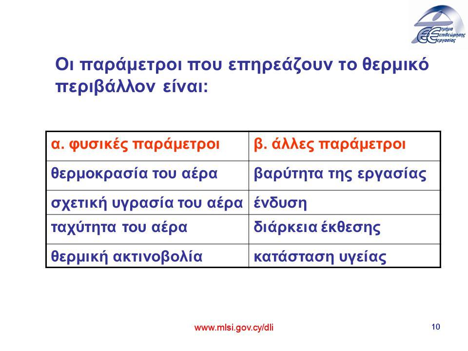 www.mlsi.gov.cy/dli 10 Οι παράμετροι που επηρεάζουν το θερμικό περιβάλλον είναι: www.mlsi.gov.cy/dli 10 α.