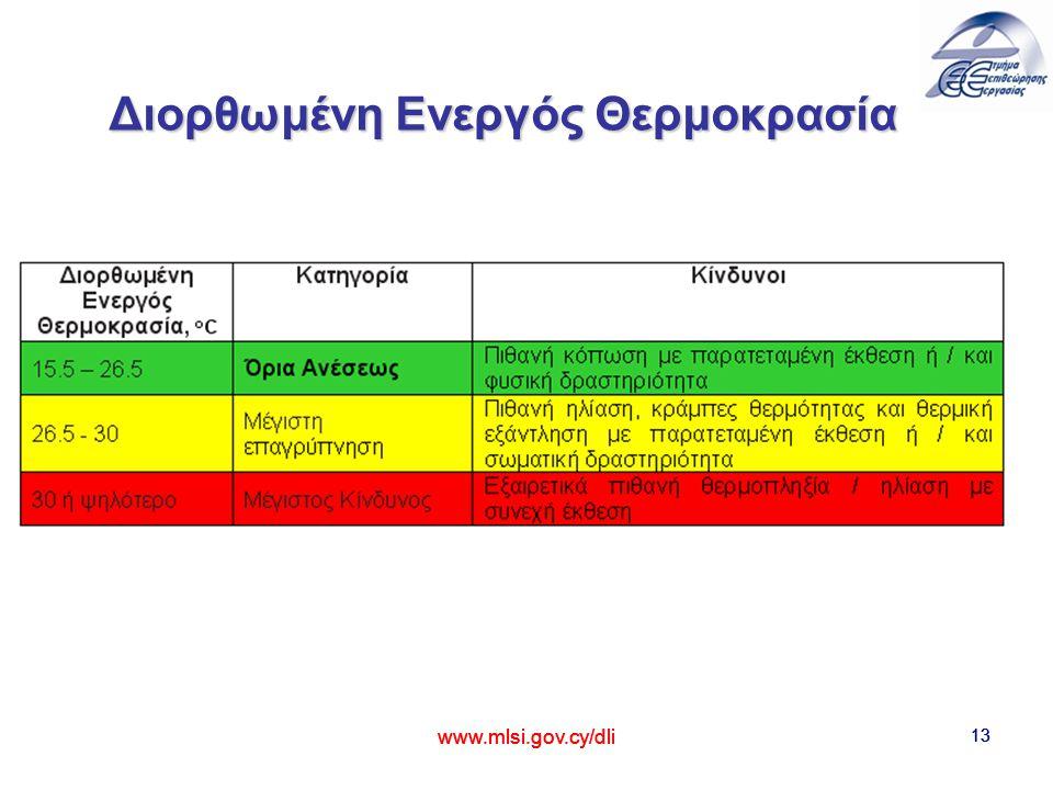 www.mlsi.gov.cy/dli 13 www.mlsi.gov.cy/dli 13 Διορθωμένη Ενεργός Θερμοκρασία www.mlsi.gov.cy/dli 13