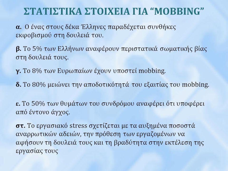 """ΣΤΑΤΙΣΤΙΚΑ ΣΤΟΙΧΕΙΑ ΓΙΑ """"MOBBING"""" α. Ο ένας στους δέκα Έλληνες παραδέχεται συνθήκες εκφοβισµού στη δουλειά του. β. Το 5% των Ελλήνων αναφέρουν περιστα"""