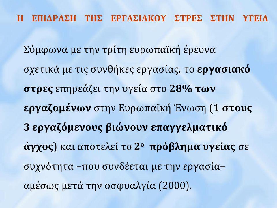 ΔΕΞΙΟΤΗΤΕΣ ΕΠΙΛΥΣΗΣ ΣΥΓΚΡΟΥΣΕΩΝ 1.