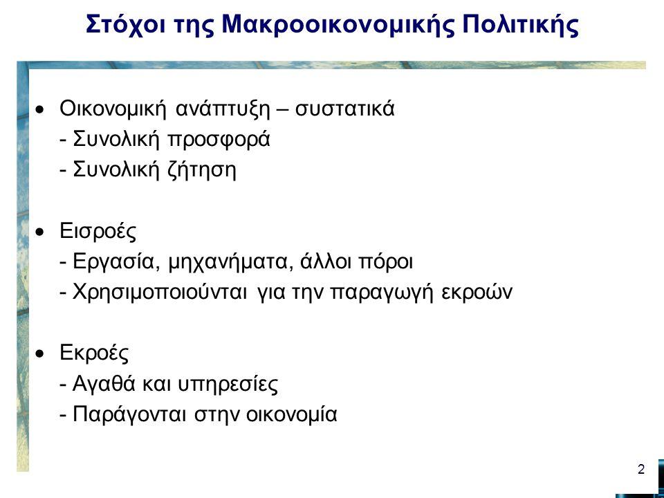 Στόχοι της Μακροοικονομικής Πολιτικής  Οικονομική ανάπτυξη – συστατικά - Συνολική προσφορά - Συνολική ζήτηση  Εισροές - Εργασία, μηχανήματα, άλλοι πόροι - Χρησιμοποιούνται για την παραγωγή εκροών  Εκροές - Αγαθά και υπηρεσίες - Παράγονται στην οικονομία 2