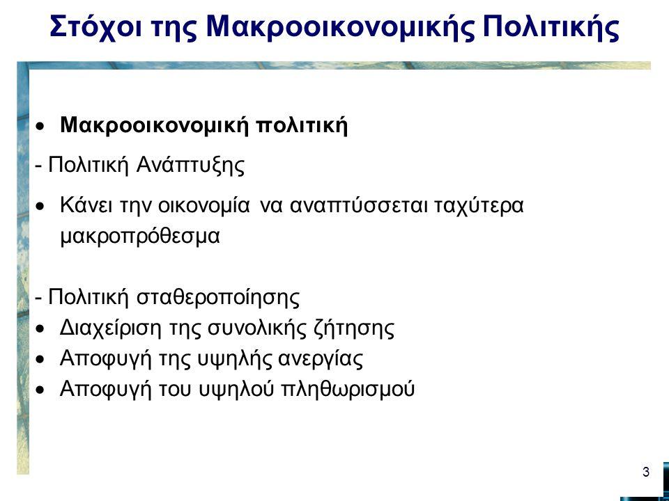 Στόχοι της Μακροοικονομικής Πολιτικής  Μακροοικονομική πολιτική - Πολιτική Ανάπτυξης  Κάνει την οικονομία να αναπτύσσεται ταχύτερα μακροπρόθεσμα - Πολιτική σταθεροποίησης  Διαχείριση της συνολικής ζήτησης  Αποφυγή της υψηλής ανεργίας  Αποφυγή του υψηλού πληθωρισμού 3