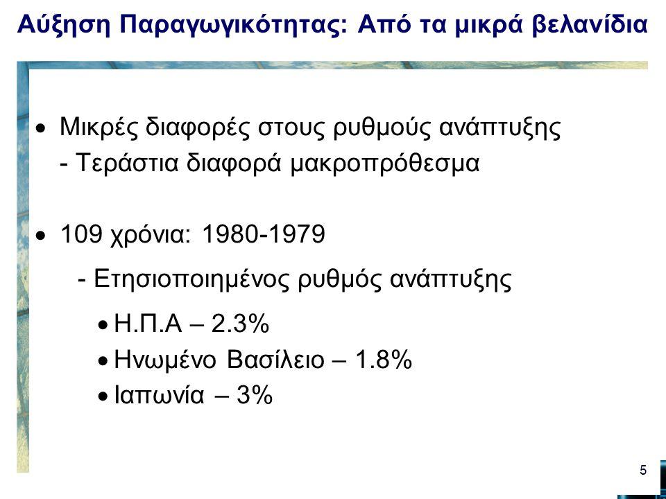 Αύξηση Παραγωγικότητας: Από τα μικρά βελανίδια  Μικρές διαφορές στους ρυθμούς ανάπτυξης - Τεράστια διαφορά μακροπρόθεσμα  109 χρόνια: 1980-1979 - Ετησιοποιημένος ρυθμός ανάπτυξης  Η.Π.Α – 2.3%  Ηνωμένο Βασίλειο – 1.8%  Ιαπωνία – 3% 5