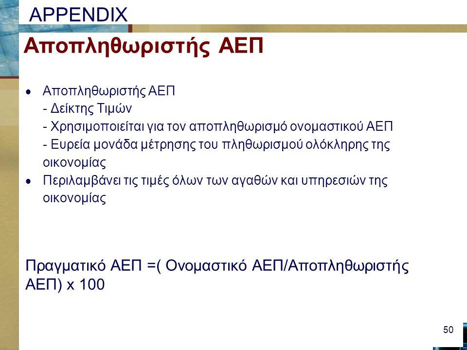 APPENDIX Αποπληθωριστής ΑΕΠ  Αποπληθωριστής ΑΕΠ - Δείκτης Τιμών - Χρησιμοποιείται για τον αποπληθωρισμό ονομαστικού ΑΕΠ - Ευρεία μονάδα μέτρησης του πληθωρισμού ολόκληρης της οικονομίας  Περιλαμβάνει τις τιμές όλων των αγαθών και υπηρεσιών της οικονομίας Πραγματικό ΑΕΠ =( Ονομαστικό ΑΕΠ/Αποπληθωριστής ΑΕΠ) x 100 50