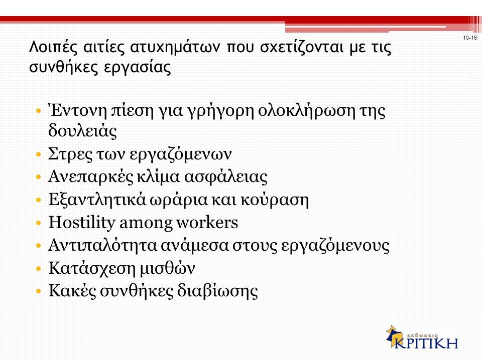 Λοιπές αιτίες ατυχημάτων που σχετίζονται με τις συνθήκες εργασίας Έντονη πίεση για γρήγορη ολοκλήρωση της δουλειάς Στρες των εργαζόμενων Ανεπαρκές κλίμα ασφάλειας Εξαντλητικά ωράρια και κούραση Hostility among workers Αντιπαλότητα ανάμεσα στους εργαζόμενους Κατάσχεση μισθών Κακές συνθήκες διαβίωσης 10-16