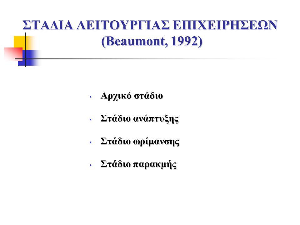 ΣΤΑΔΙΑ ΛΕΙΤΟΥΡΓΙΑΣ ΕΠΙΧΕΙΡΗΣΕΩΝ (Beaumont, 1992) Αρχικό στάδιο Αρχικό στάδιο Στάδιο ανάπτυξης Στάδιο ανάπτυξης Στάδιο ωρίμανσης Στάδιο ωρίμανσης Στάδιο παρακμής Στάδιο παρακμής