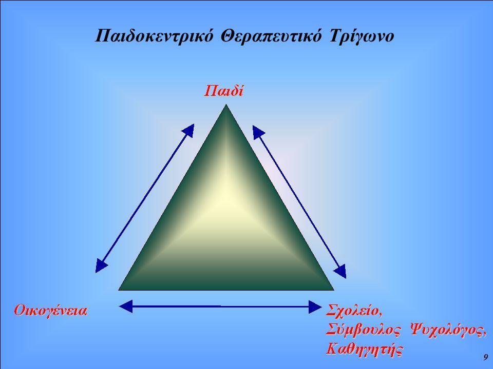9 Παιδοκεντρικό Θεραπευτικό Τρίγωνο