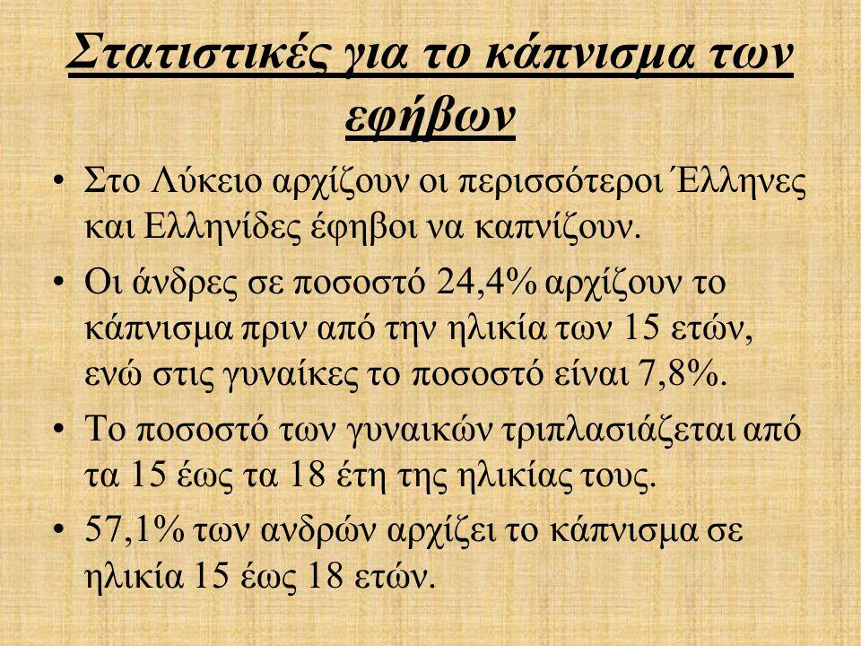 Στατιστικές για το κάπνισμα των εφήβων Στο Λύκειο αρχίζουν οι περισσότεροι Έλληνες και Ελληνίδες έφηβοι να καπνίζουν.
