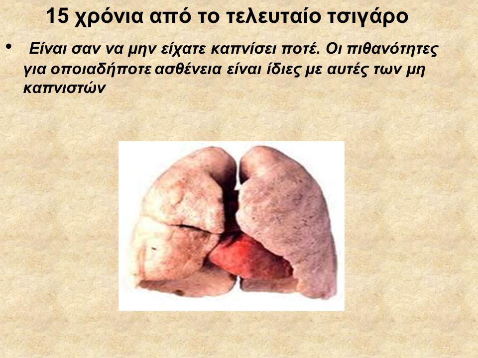 5 χρόνια από το τελευταίο τσιγάρο Μειώνεται κατά 50% η πιθανότητα θανάτου από καρκίνο του πνεύμονα. Μειώνεται κατά 50% η πιθανότητα δημιουργίας καρκίν