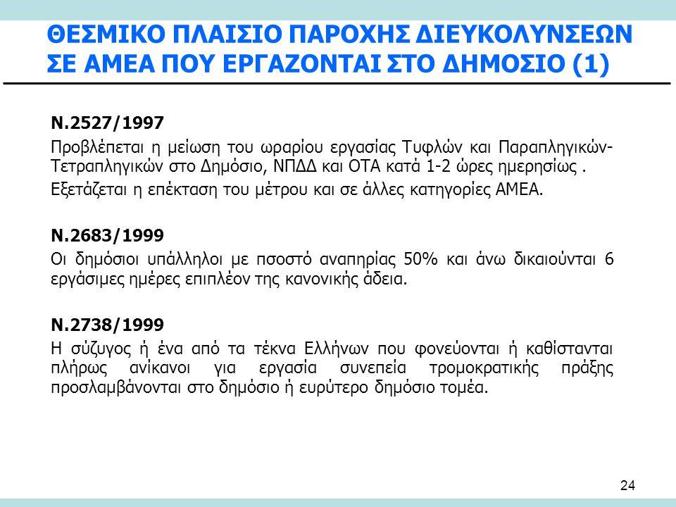 24 ΘΕΣΜΙΚΟ ΠΛΑΙΣΙΟ ΠΑΡΟΧΗΣ ΔΙΕΥΚΟΛΥΝΣΕΩΝ ΣΕ ΑΜΕΑ ΠΟΥ ΕΡΓΑΖΟΝΤΑΙ ΣΤΟ ΔΗΜΟΣΙΟ (1) Ν.2527/1997 Προβλέπεται η μείωση του ωραρίου εργασίας Τυφλών και Παραπ