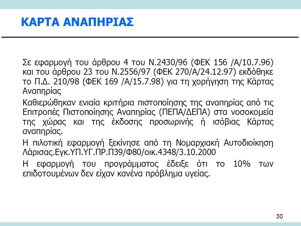 30 ΚΑΡΤΑ ΑΝΑΠΗΡΙΑΣ Σε εφαρμογή του άρθρου 4 του Ν.2430/96 (ΦΕΚ 156 /Α/10.7.96) και του άρθρου 23 του Ν.2556/97 (ΦΕΚ 270/Α/24.12.97) εκδόθηκε το Π.Δ. 2