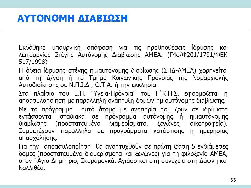 33 ΑΥΤΟΝΟΜΗ ΔΙΑΒΙΩΣΗ Εκδόθηκε υπουργική απόφαση για τις προϋποθέσεις ίδρυσης και λειτουργίας Στέγης Αυτόνομης Διαβίωσης ΑΜΕΑ. (Γ4α/Φ201/1791/ΦΕΚ 517/1