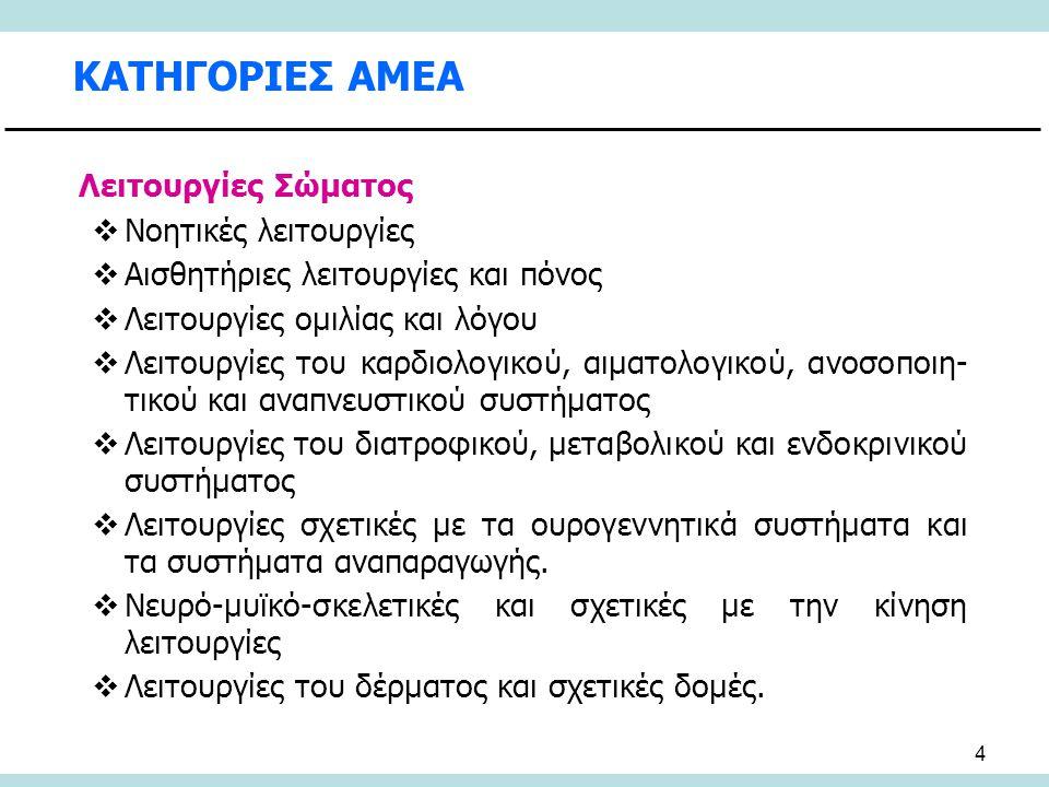 75 ΕΤΑΙΡΕΙΑ ΣΠΑΣΤΙΚΩΝ ΒΟΡΕΙΟΥ ΕΛΛΑΔΑΣ Η Εταιρεία Σπαστικών Βορείου Ελλάδος (ΕΣΒΕ) παρέχει υπηρεσίες σε άτομα με αναπηρία και τις οικογένειές τους.