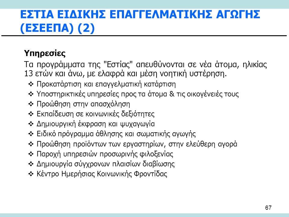 67 ΕΣΤΙΑ ΕΙΔΙΚΗΣ ΕΠΑΓΓΕΛΜΑΤΙΚΗΣ ΑΓΩΓΗΣ (ΕΣΕΕΠΑ) (2) Υπηρεσίες Τα προγράμματα της