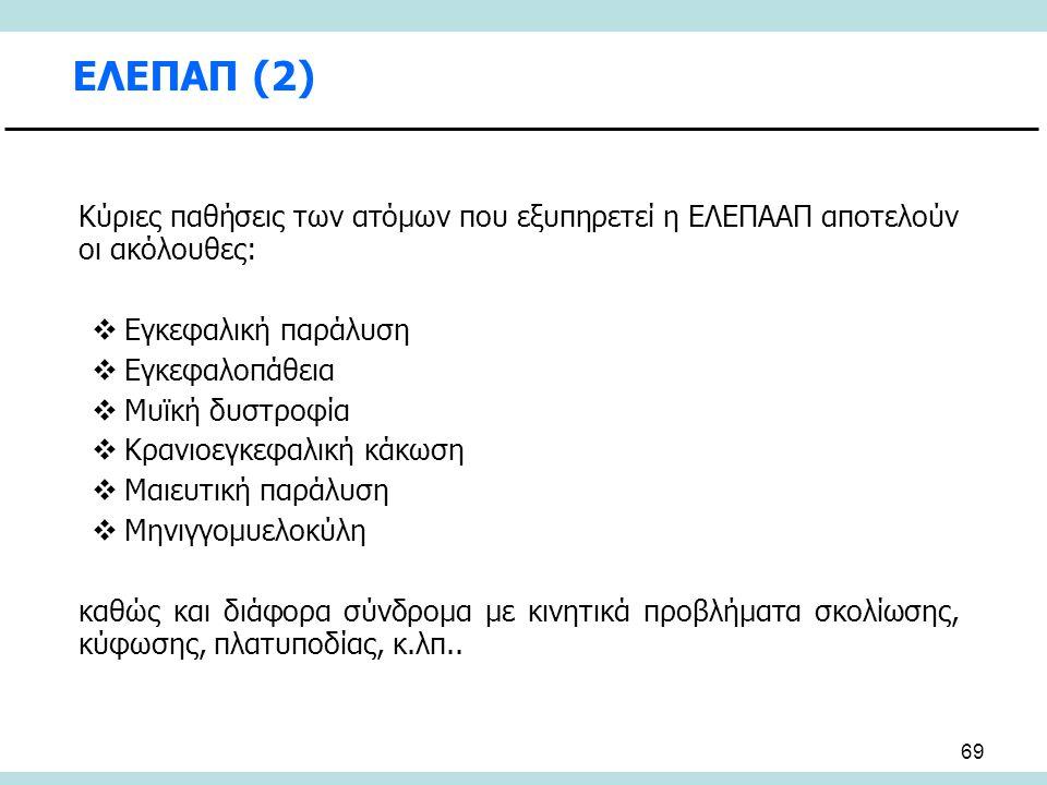 69 ΕΛΕΠΑΠ (2) Κύριες παθήσεις των ατόμων που εξυπηρετεί η ΕΛΕΠΑΑΠ αποτελούν οι ακόλουθες:  Εγκεφαλική παράλυση  Εγκεφαλοπάθεια  Μυϊκή δυστροφία  Κ