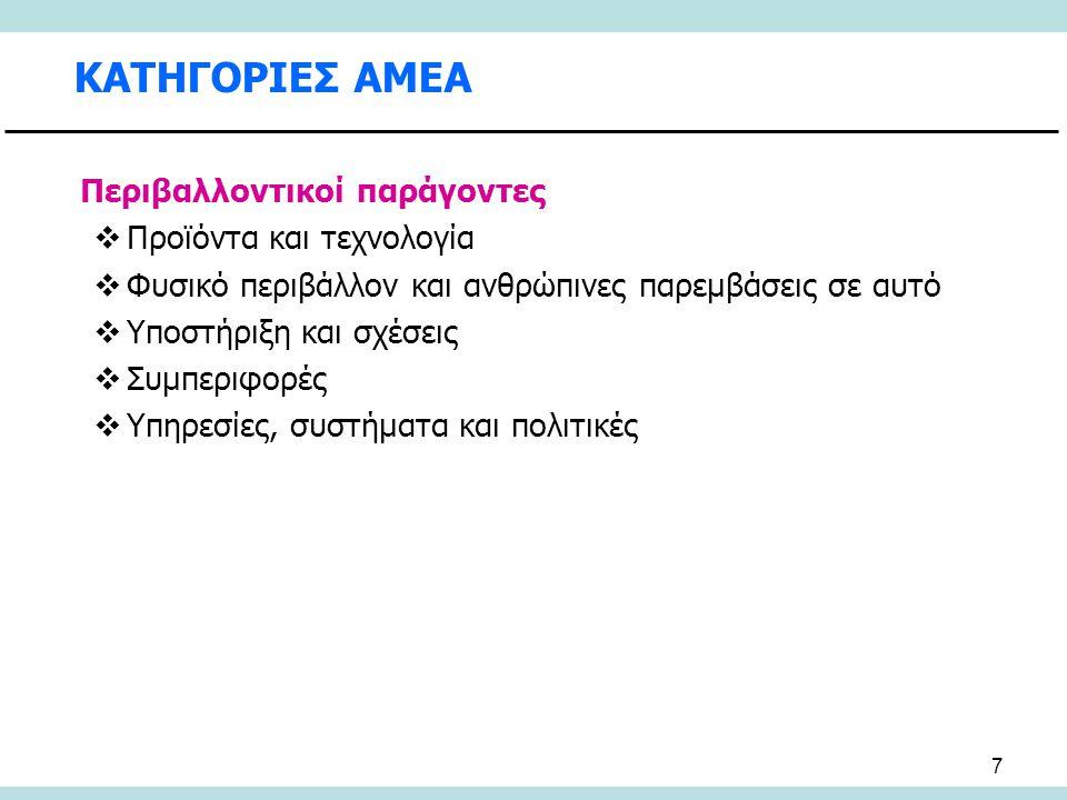 68 ΕΛΕΠΑΠ (1) Η Ελληνική Εταιρεία Προστασίας και Αποκαταστάσεως Αναπήρων Παίδων (ΕΛΕΠΑΑΠ) παρέχει ολοκληρωμένες υπηρεσίες σε παιδιά ηλικίας μέχρι 16 ετών τα οποία παρουσιάζουν κινητικά προβλήματα πάσης φύσεως.