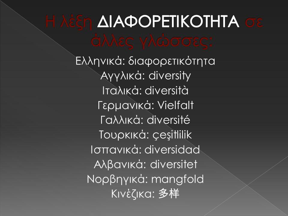 Ελληνικά: διαφορετικότητα Αγγλικά: diversity Ιταλικά: diversità Γερμανικά: Vielfalt Γαλλικά: diversité Τουρκικά: çeşitlilik Ισπανικά: diversidad Αλβαν