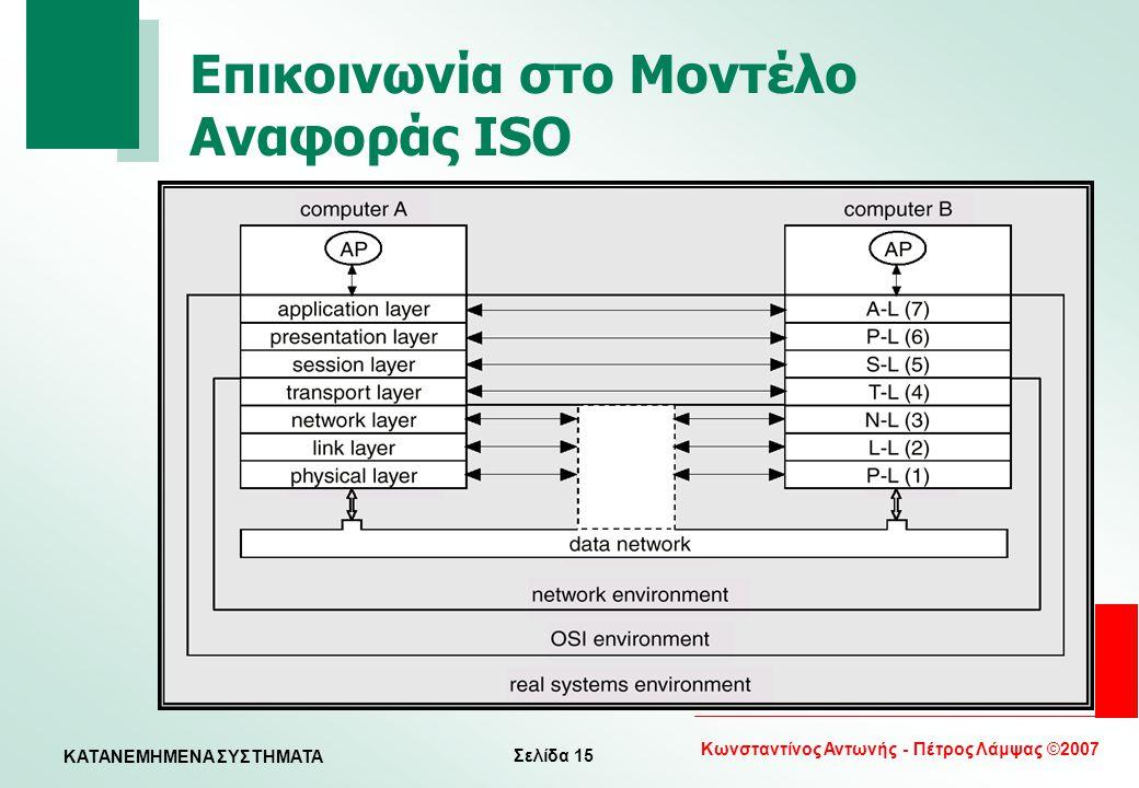 Σελίδα 15 Κωνσταντίνος Αντωνής - Πέτρος Λάμψας ©2007 KATANEMHMENA ΣΥΣΤΗΜΑΤΑ Επικοινωνία στο Μοντέλο Αναφοράς ISO