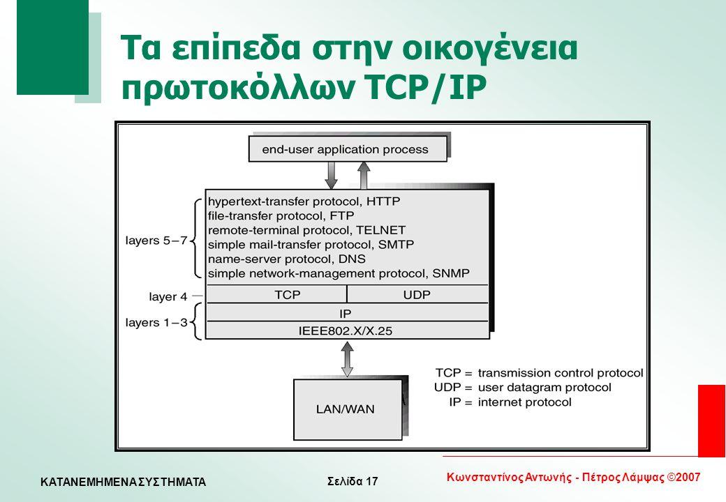 Σελίδα 17 Κωνσταντίνος Αντωνής - Πέτρος Λάμψας ©2007 KATANEMHMENA ΣΥΣΤΗΜΑΤΑ Τα επίπεδα στην οικογένεια πρωτοκόλλων TCP/IP
